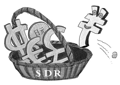 how to buy sdr currency