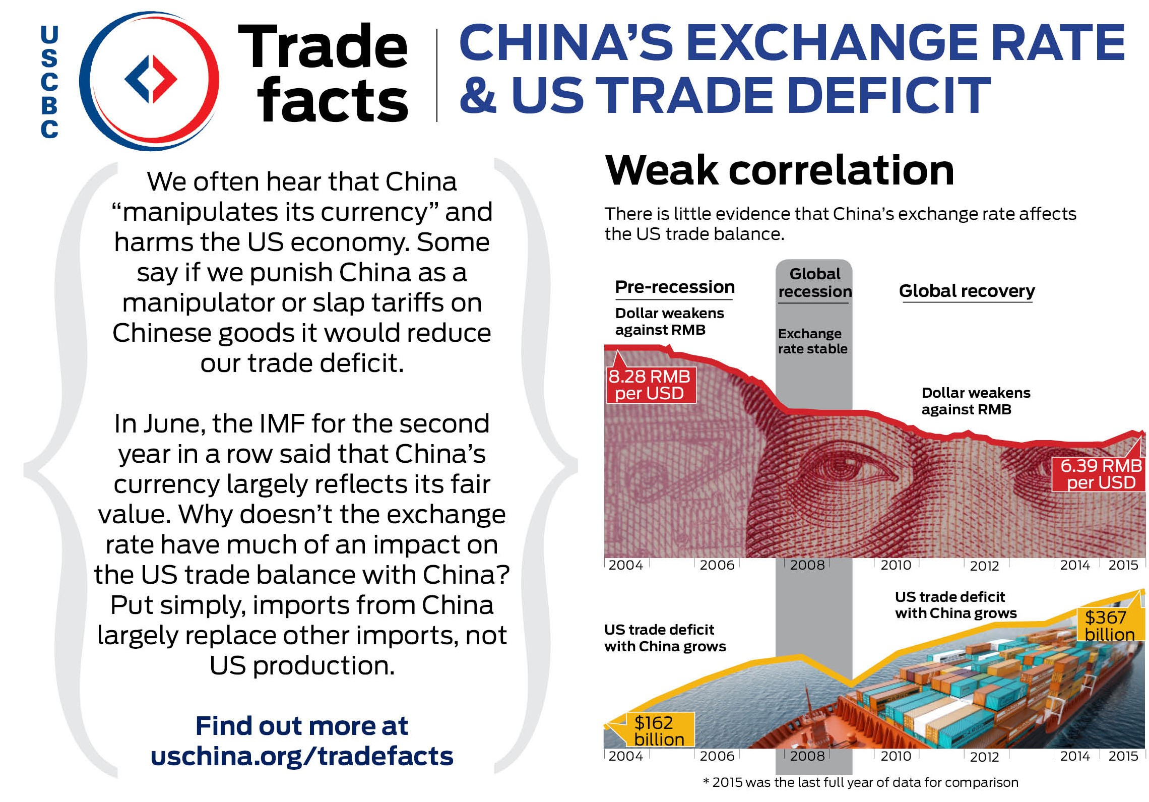 how china's currency manipulation affects us You've heard that the chinese are manipulating their currency but what does that mean, exactly and how does it affect you personally 1 the weak yuan/strong us dollar combination makes made in china products on american shelves less expensive if the chinese government allows the.